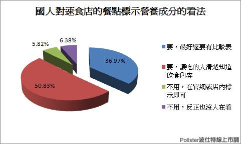 六大营养素是什么_为何中国白领易疲惫缺六大营养素是主因